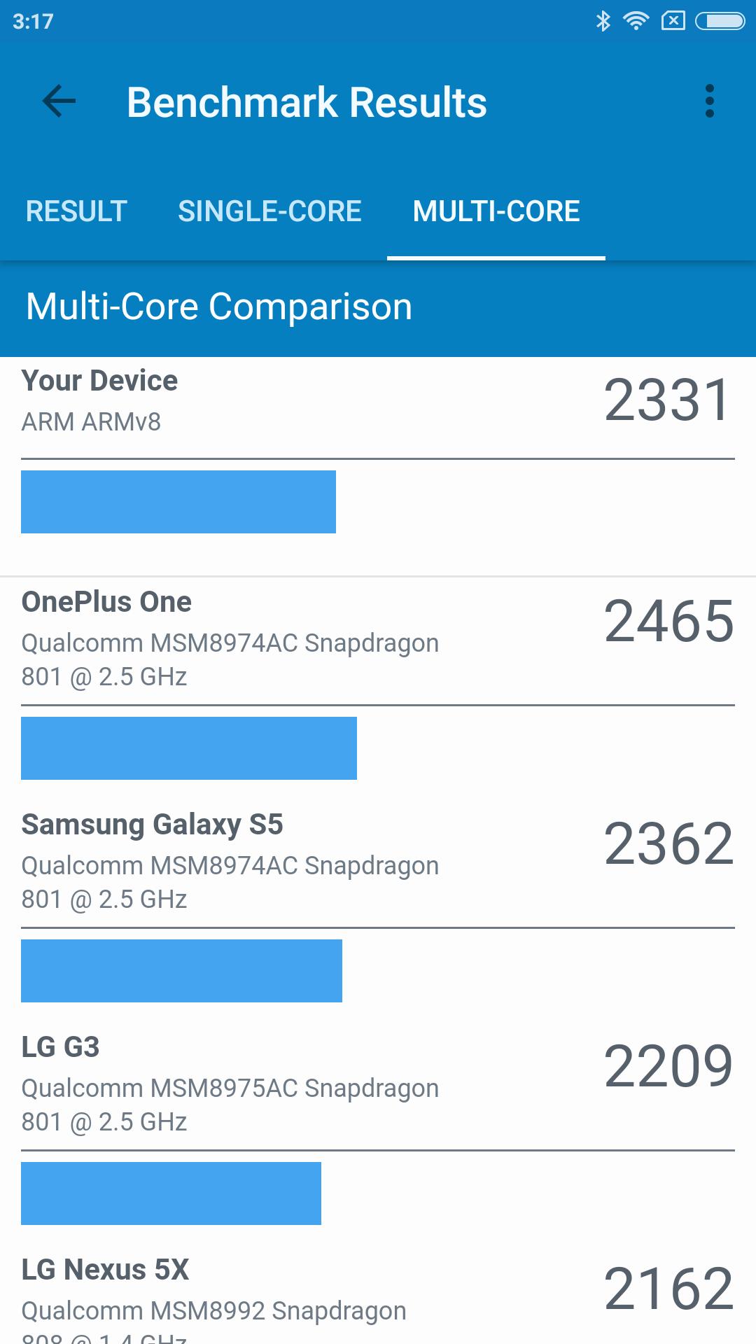 Foto de Benchmarks del Xiaomi Mi 5C (6/8)