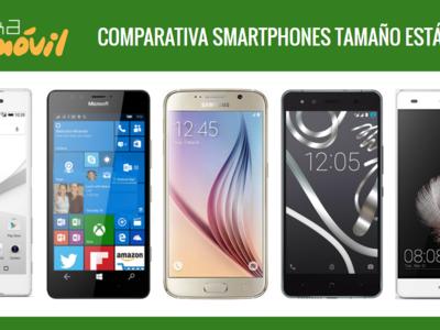 Comparativa mejores smartphones de tamaño estándar según su precio libre y a plazos