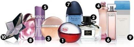 Los perfumes más vendidos en 2009