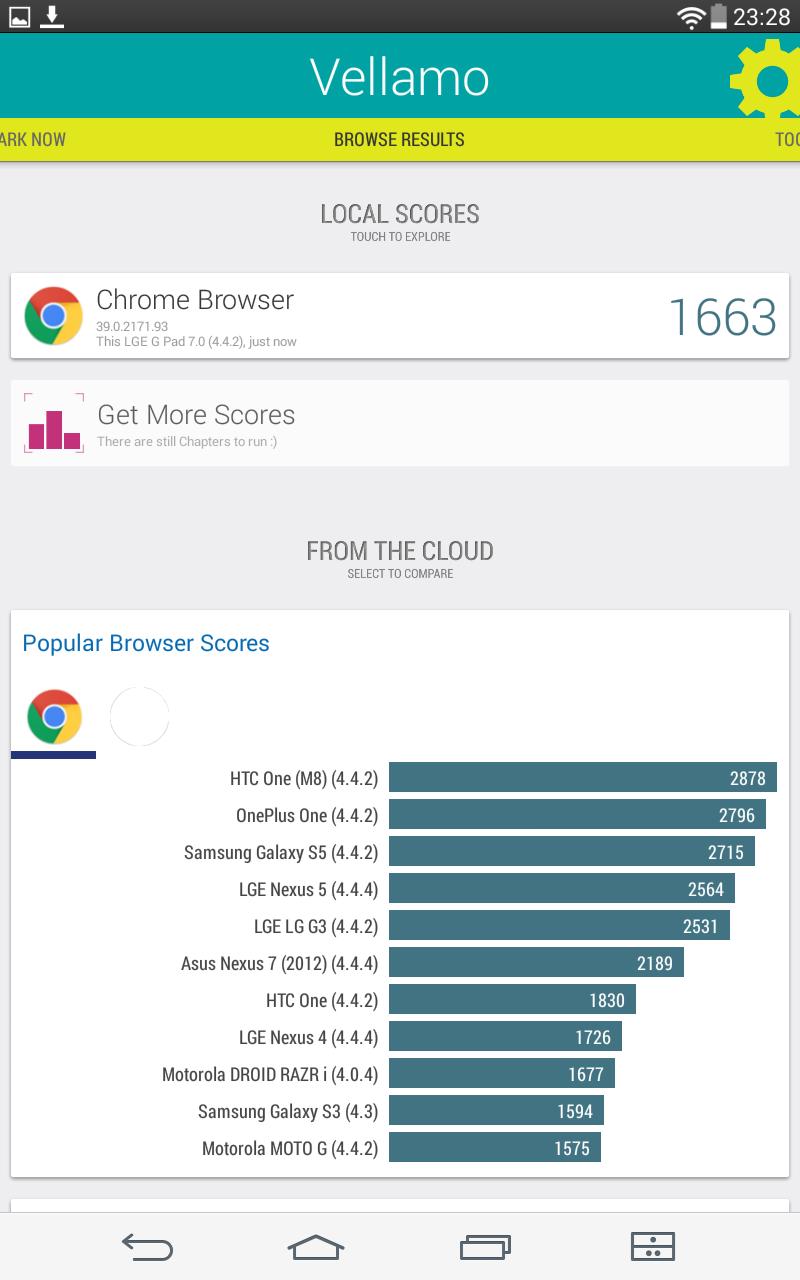 Foto de LG G Pad 7.0, benchmarks (6/18)