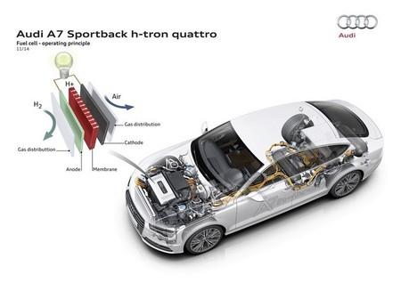 Audi A7 Sportback H Tron Quattro Pila Combustible