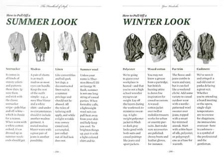 Handbook of Style - Esquire