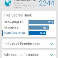 Foto 10 de 19 de la galería htc-desire-510-rendimiento en Xataka Android
