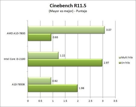 cinebench_r11.5.jpg