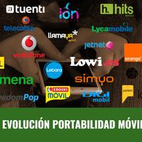 Orange toma el relevo a Movistar como sorpresa en portabilidades móviles de diciembre