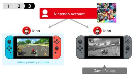 Compartir juegos en línea de Nintendo Switch 03