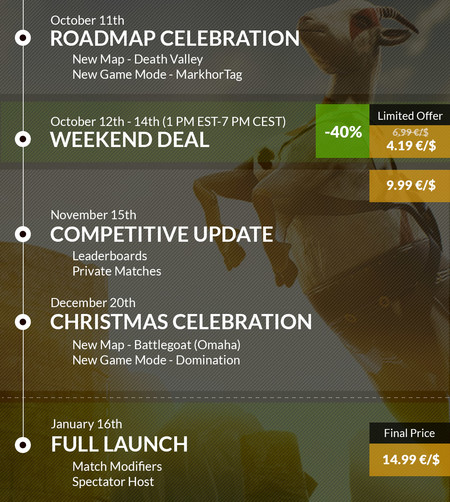Goat Of Duty Roadmap