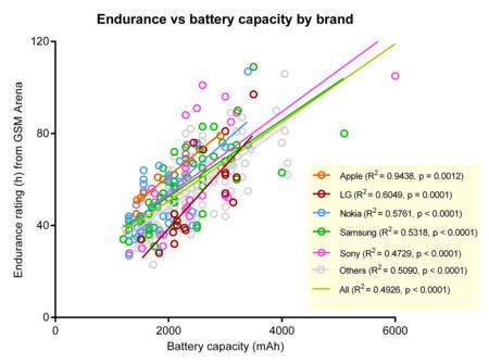 Bateria 3