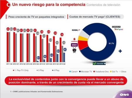 Cuotas de mercado en televisión de pago