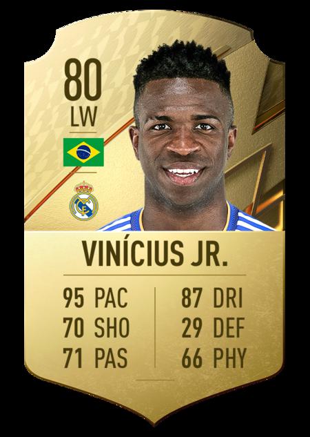 Vinicius Jr. Fifa 22