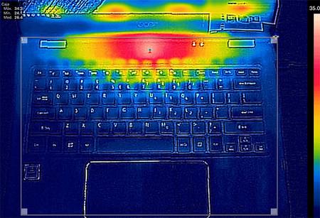 Acer Spin 7 Captura Termica Carga