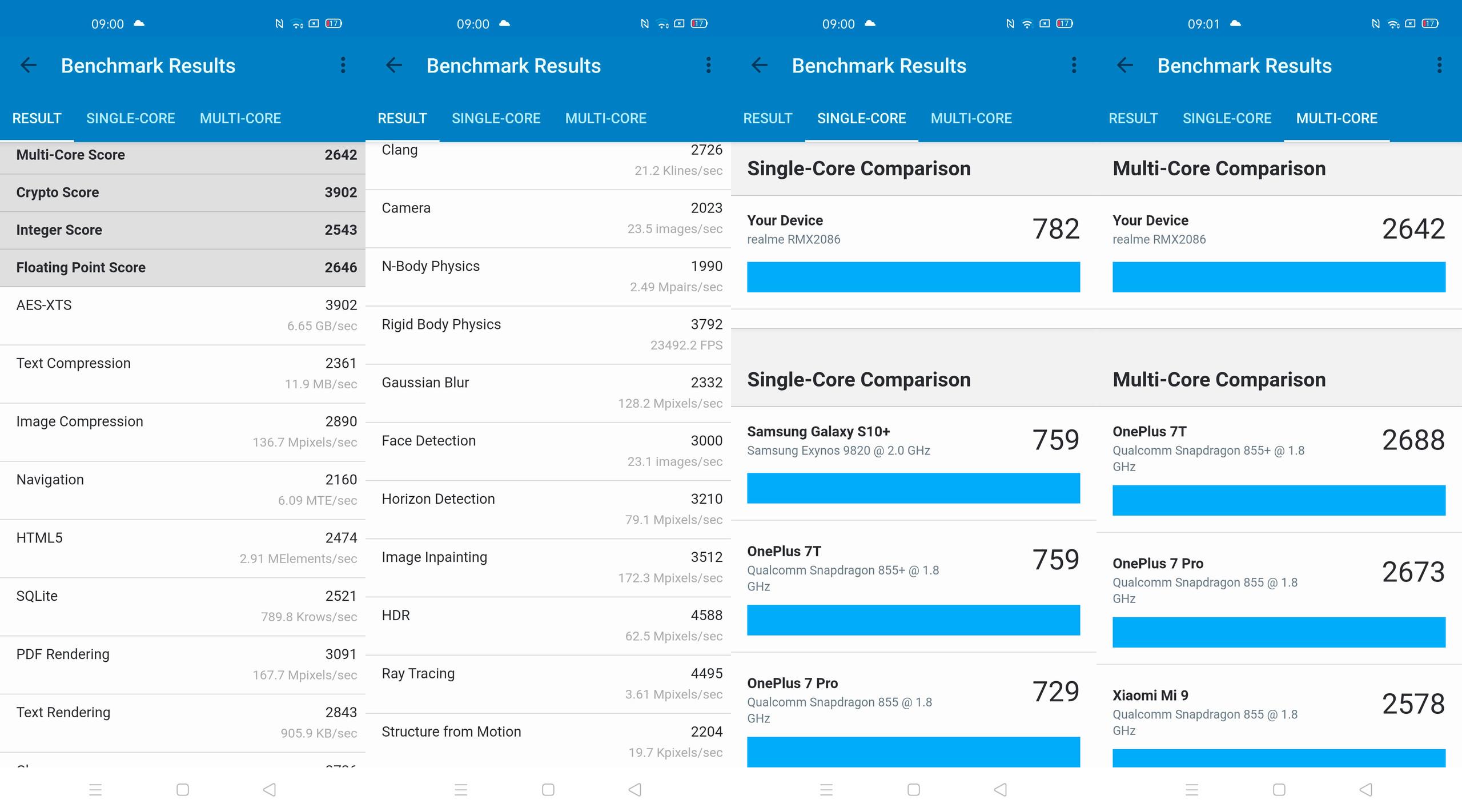 Foto de Realme X3 SupeZoom, benchmarks (4/5)