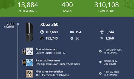 Esta herramienta te muestra tu historia en Xbox con los juegos más jugados, los logros más raros conseguidos o todo el dinero gastado