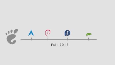 GNOME 3.18 ya está entre nosotros, estas son las novedades del popular entorno de escritorio