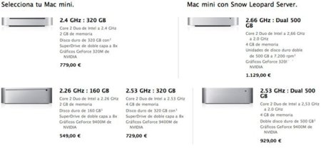 Apple Mac mini unibody