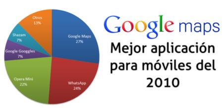 Google Maps, la mejor aplicación móvil del 2010 para los lectores de Genbeta