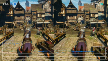 The Witcher 3 Comparativa 02