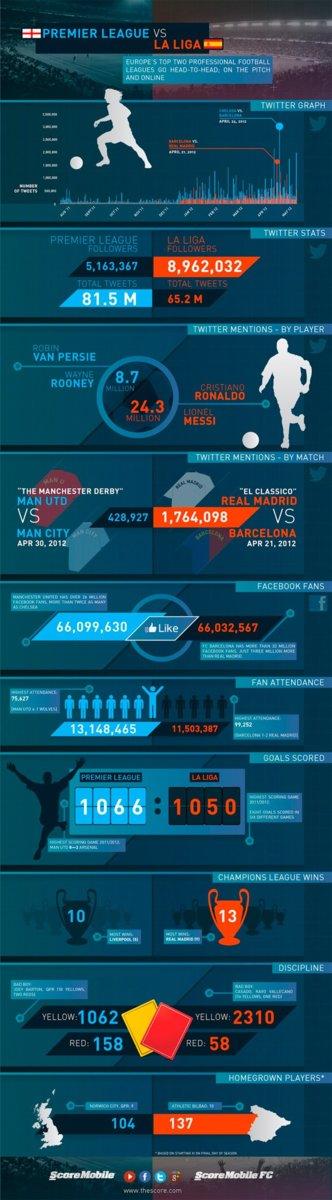 infografia-liga.jpg
