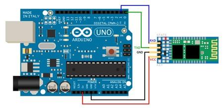 Como Funciona Arduino