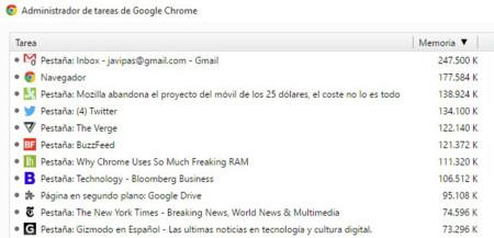 Google Chrome Memoria3