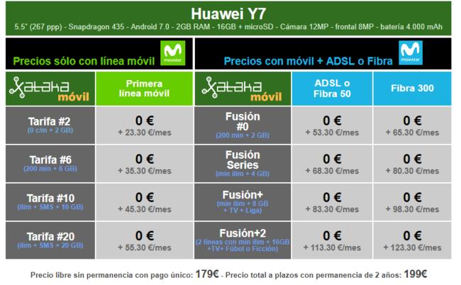 Precios Huawei™ Y7 Con Pago A Plazos Y Tarifas Movistar