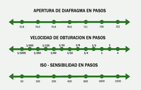 Pasos Exposicion
