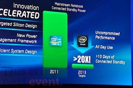Intel Haswell, la nueva arquitectura de Intel para 2013