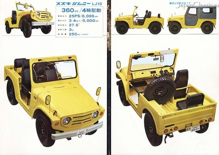 Suzuki Jimny 2018 2