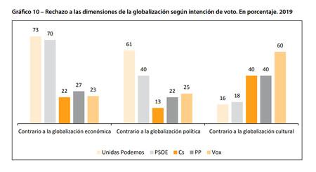 Globalizacion Por Partido