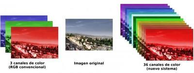 Un sensor de imagen doce veces más sensible que el ojo ya es posible