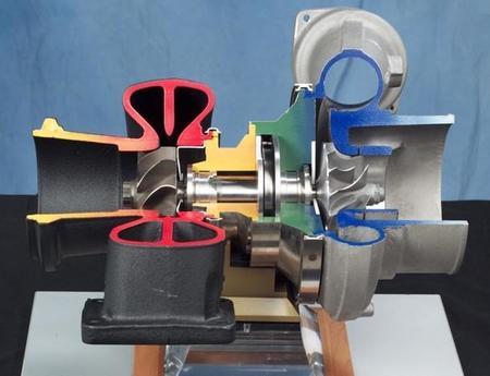 Sobrealimentación en un motor de combustión interna