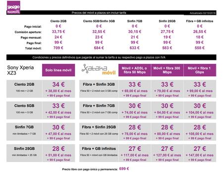 Precios Sony Xperia Xz3 Con Tarifas Yoigo Y Pago A Plazos