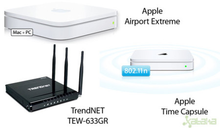 Apple Time Capsule frente a Airport Extreme y TrendNET TEW-633GR