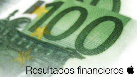 Resultados financieros de Apple en el primer trimestre fiscal del 2012: nuevo récord en ventas