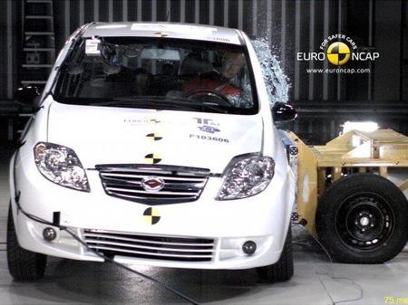 Landwind CV9 side test