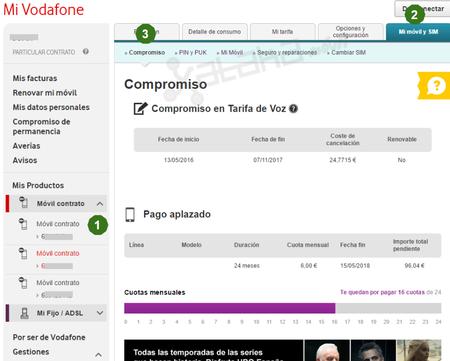 Conocer Permanencia Vodafone Desde Navegador