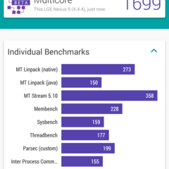 Foto 34 de 37 de la galería benchmarks-nexus-5-android-4-4-4 en Xataka Android