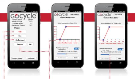 GoCycleConnect, la solución para controlar tu bicicleta eléctrica desde el móvil