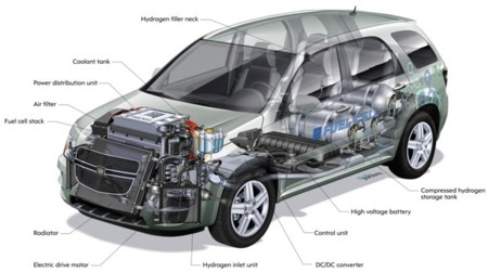 Chevrolet Equinox Fuel Cell transparencia