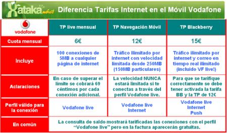 diferenciasvfinternet.PNG