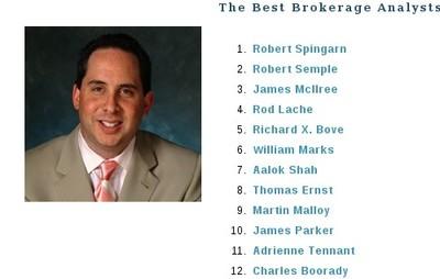 Los 10 mejores analistas financieros según Forbes