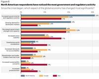 El Indice del atractivo de los países para los inversores internacionales