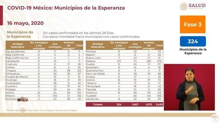 Municipios Esperanza Mexico Covid 19