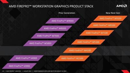 amd-firepro-w-series-2014-lineup.jpg