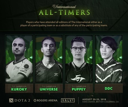 Estas son las 4 leyendas de Dota 2 que han estado en todas las ediciones de The International