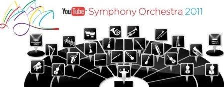 La Sinfónica de YouTube actuará en Sidney para todos los que tengamos acceso a la Red