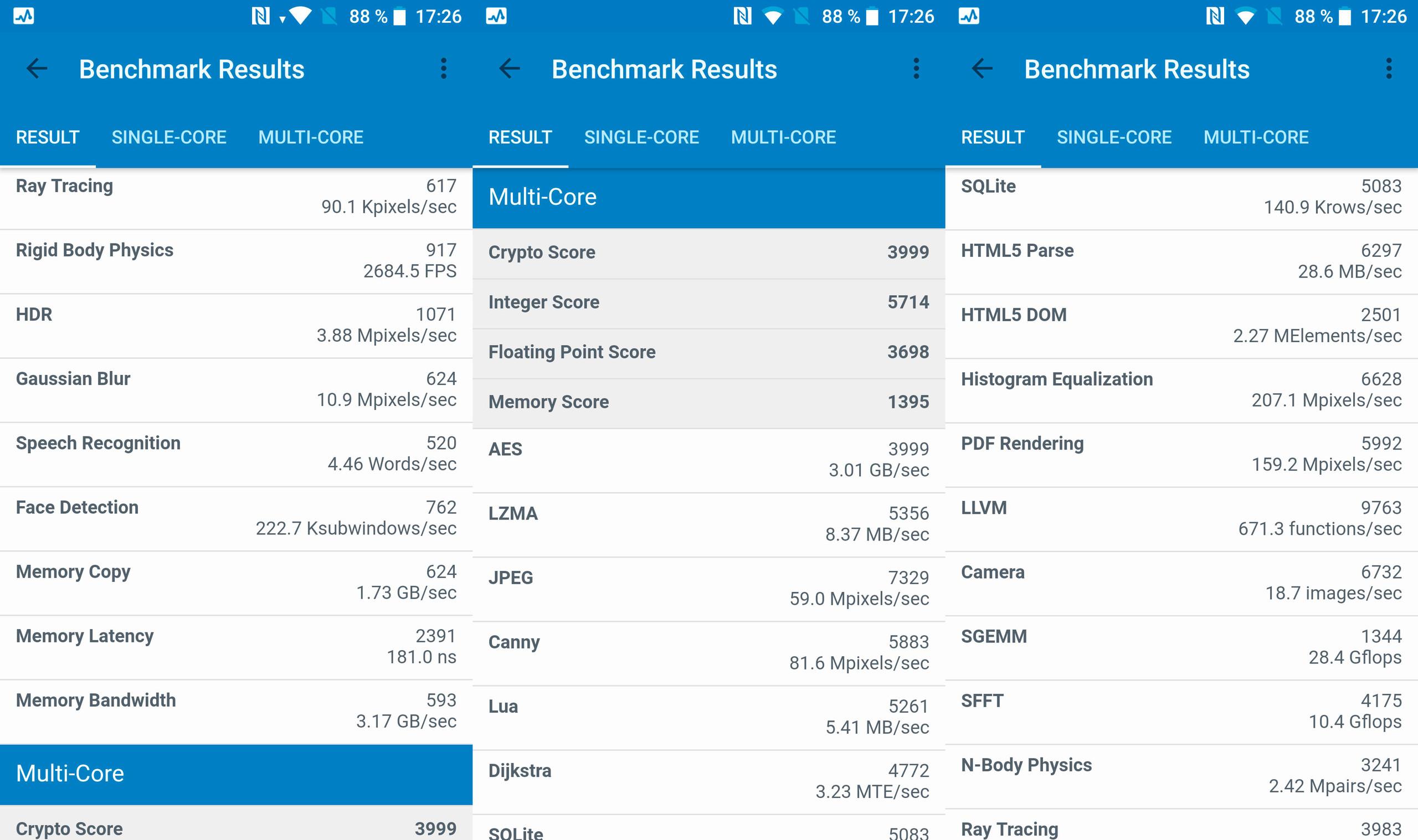 HTC U11 Life, benchmarks