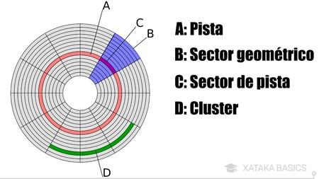 Que Es Cluster