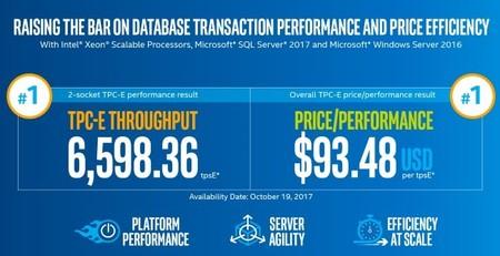 Sql Server 2017 Infographic