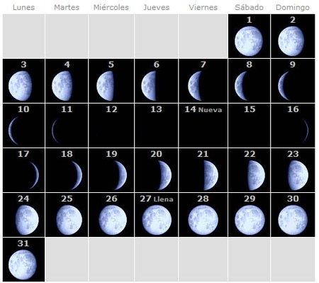 Calendario lunar para conocer el momento del parto mayo for Fase lunar mayo 2016